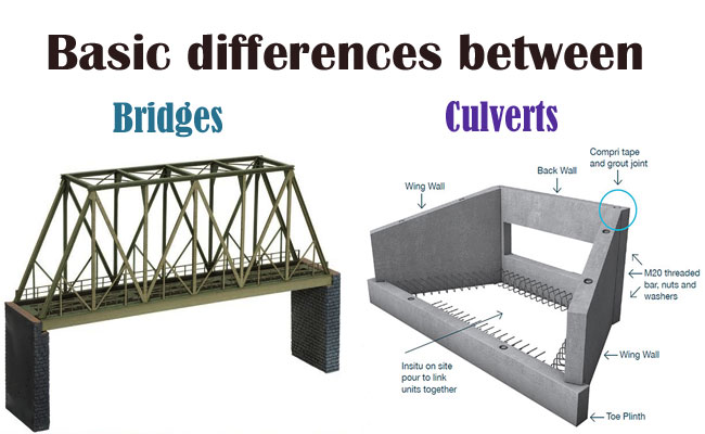 Bridges and Culverts Difference