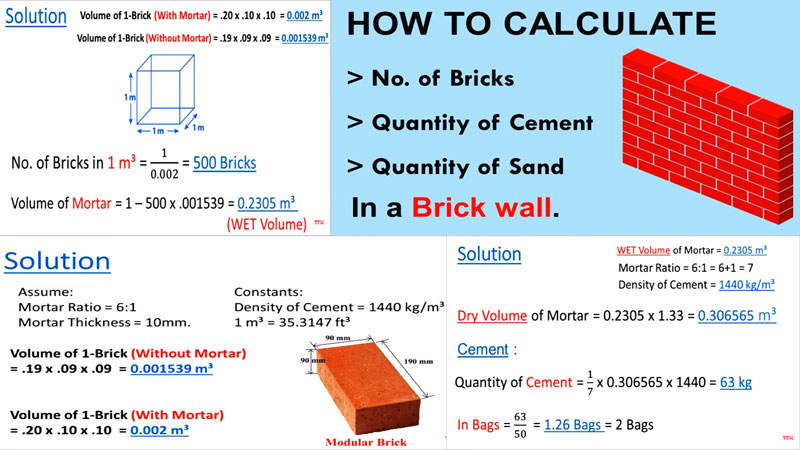 calculate the number of bricks, quantity of cement & sand in a brick wall