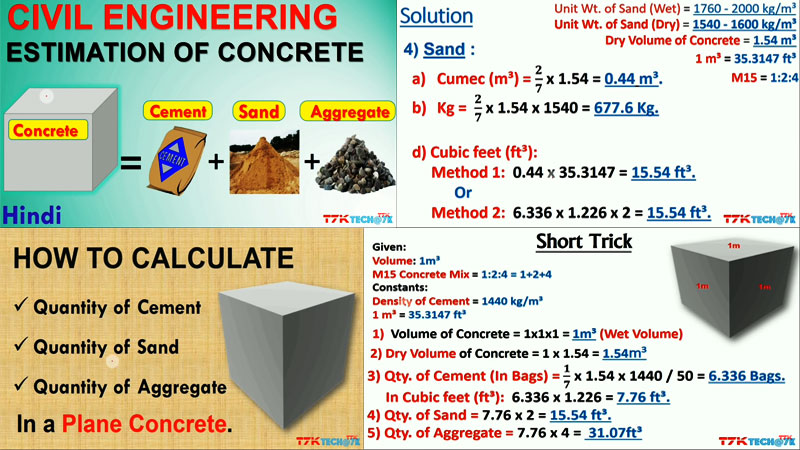 quantities of cement, sand and aggregate