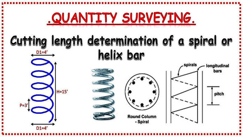 Spiral or Helix Bar
