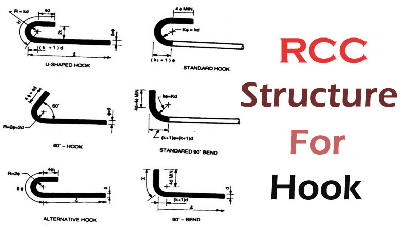 hooks in RCC Structures