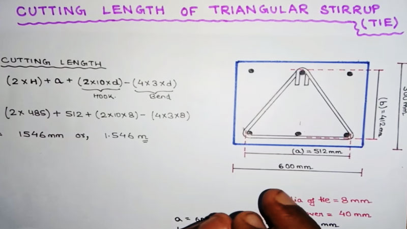 Cutting Length of the Triangular Stirrups